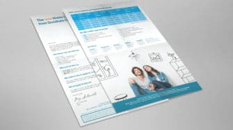 image of Capital Credit Union one pager